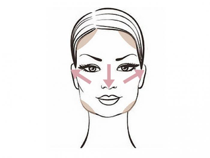maquiagem | beleza | dicas de maquiagem | maquiagem para o dia | corretivo | como usar corretivo | maquiagem simples