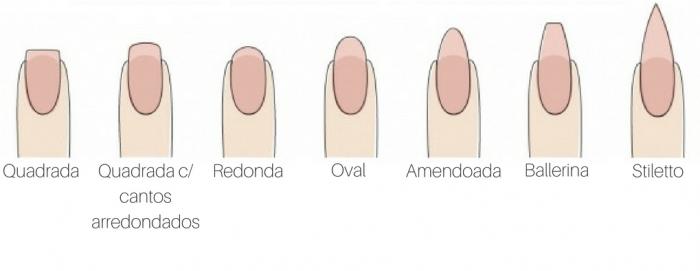 beleza   dicas de beleza   unhas   tipos de unhas   formatos de unhas   formatos de unhas e personalidade